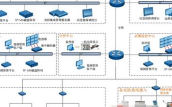 科达综合安防管理平台的功能特点及应用分析