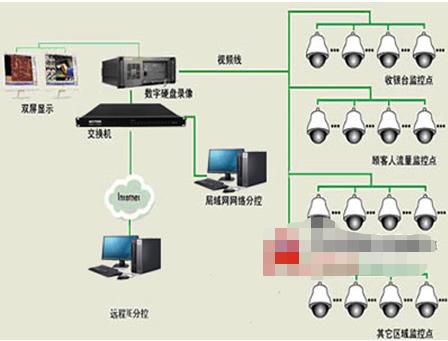 监狱电话监控系统的特点功能及应用