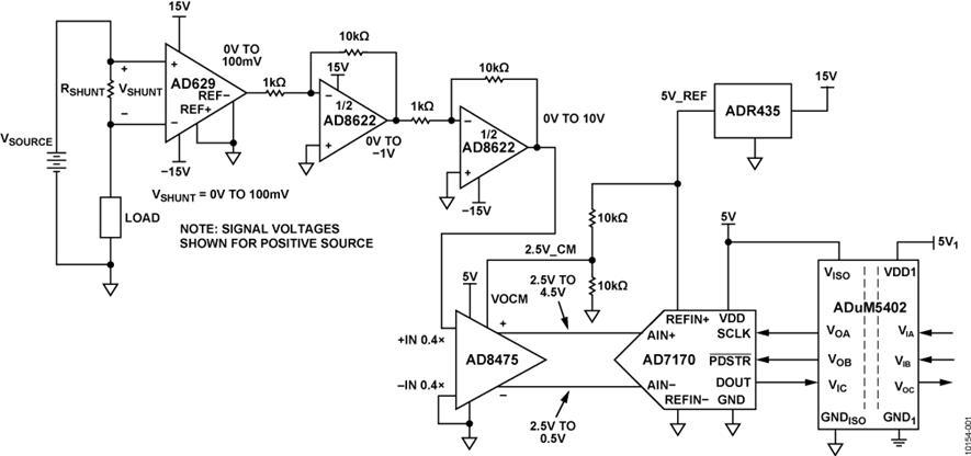基于CN-0240电流检测的参考设计