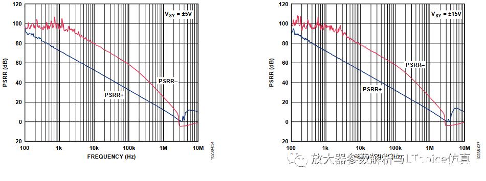 放大器电源抑制比的特点及提升抑制性能的方法
