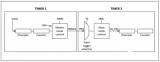 定时器的使用方法 MM32主/从定时器同步与精准...