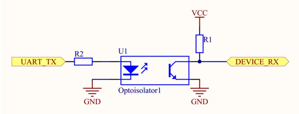基于MM32F013x上实现UART极性取反的方案设计