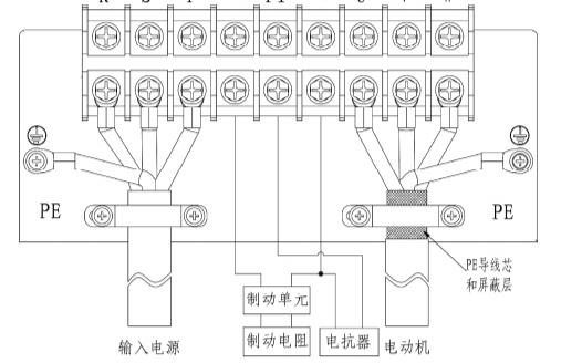 ALPHA6000系列变频器的使用手册免费下载