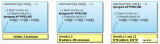 HLS優化設計中pipeline以及unroll指令:細粒度并行優化的完美循環