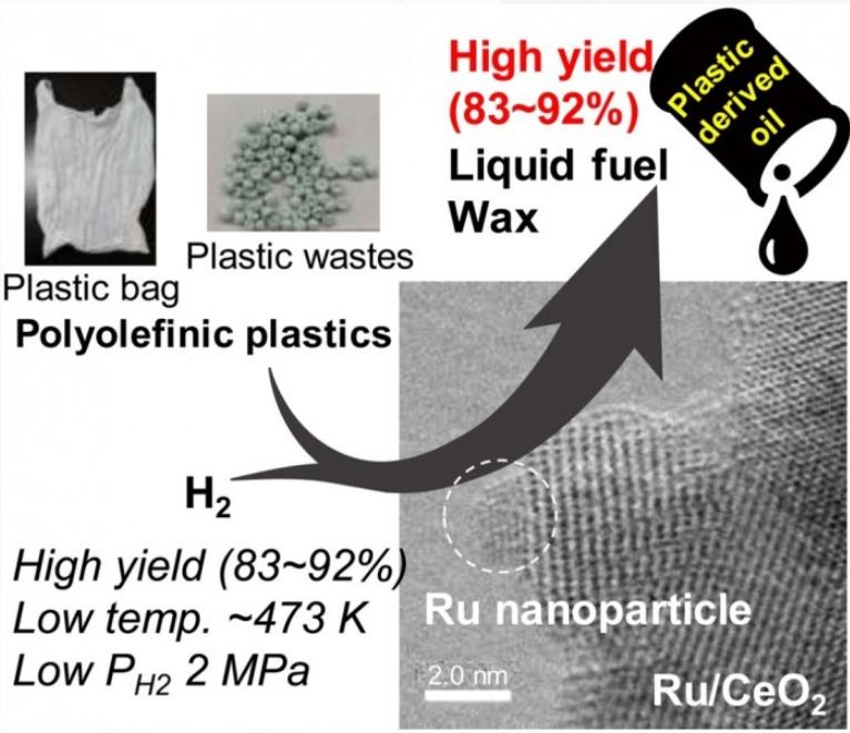 日本研发迅速将塑料转为燃料的催化剂