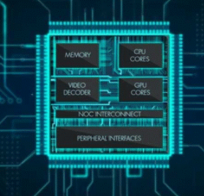 什么構成了SoC SoC設計流程步驟詳解