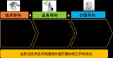 """国务院国资委官网正式推出""""国有企业数字化转型专题..."""