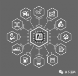直接迈入AI时代,就能跨越制造的本身?