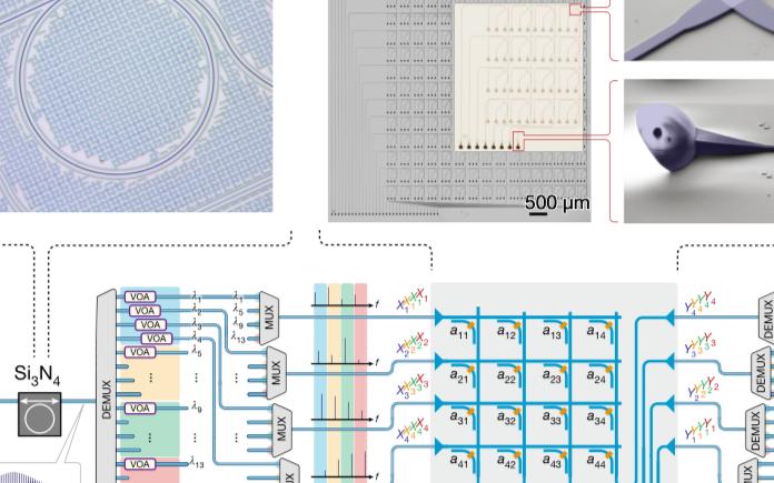 光子处理器:加速光学计算领域的变革
