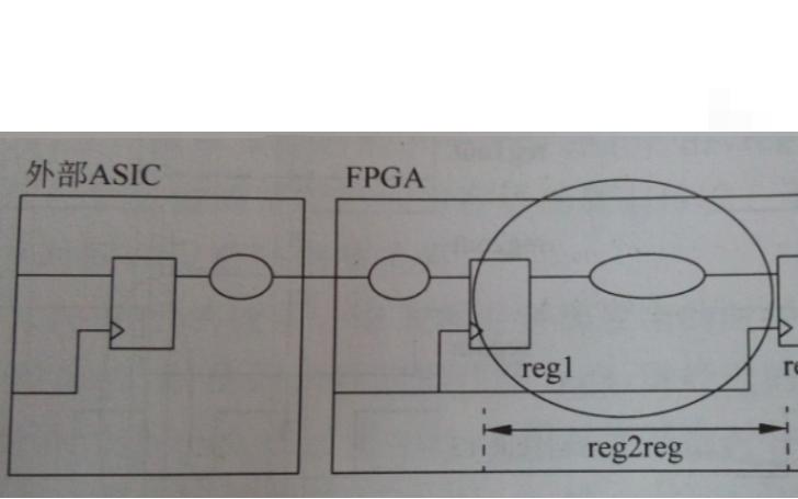 ALTERA系列的FPGA时序分析
