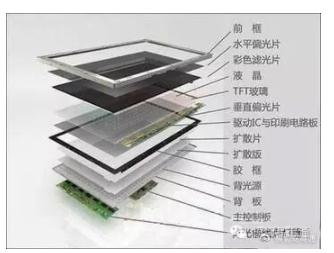 關于背光源模切技術的解析