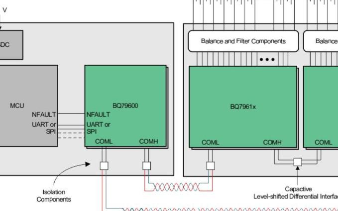TI推出新型电池监控器和平衡器:可在800V的系统中报告电压测量值