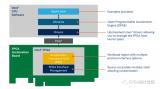 英特爾有兩個重要發布加速FPGA應用開發