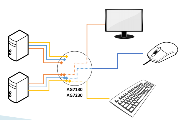 Algoltek拓展坞方案设计选型表