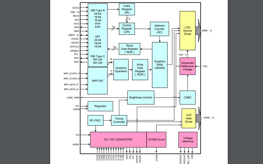 ILI9488 TFT LCD单片驱动器芯片的数据手册免费下载