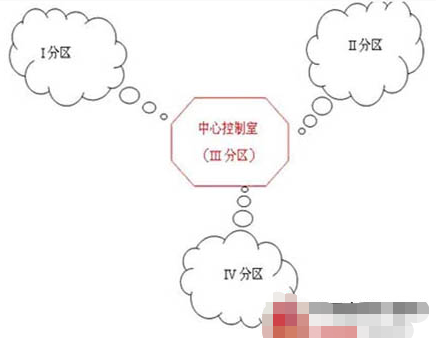 校园网络视频监控系统的架构和功能特点分析