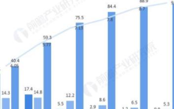 我国网络用户规模不断扩大,手机即时通信用户规模达...
