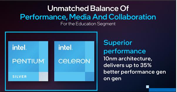 Intel发布50多款11代、12代酷睿处理器