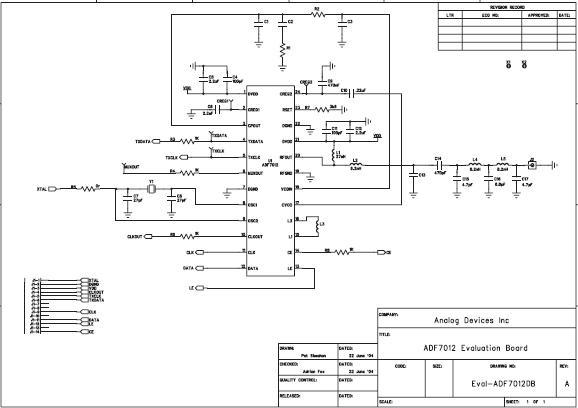 基于EVAL-ADF7012DBZ4發射器的參考設計