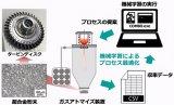 日本利用机器学习成功制造航空发动机的降低镍-钴基...