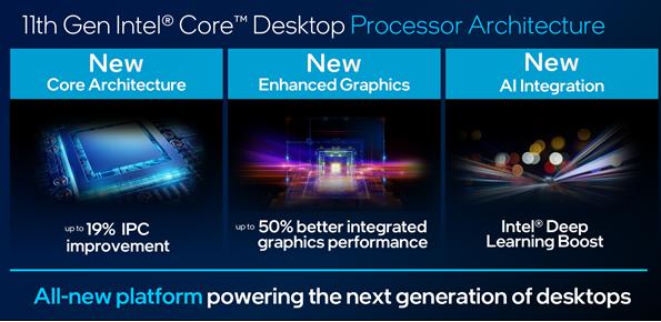 Intel 11代酷睿处理器轻松斩落Zen3处理...