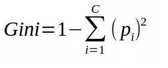 使用基尼不純度拆分決策樹的步驟