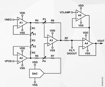 自動調零放大器AD8555的性能特點及應用范圍