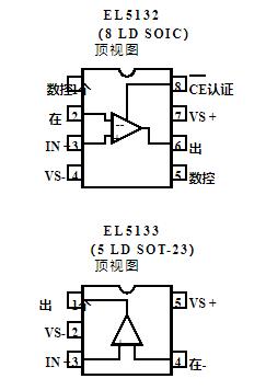 低噪音放大器EL513X系列的性能特點及應用范圍