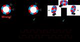 三个常见挑战:旋转编码、稳健的信号传递和平面磁感...