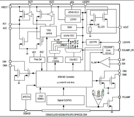 瑞萨电子推出全球首款无线电源接收器