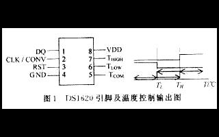 基于单片机和温度传感器实现数字温度计的设计