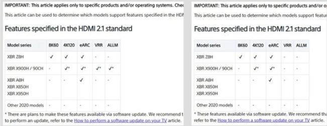 索尼智能電視砍掉VRR和ALLM功能