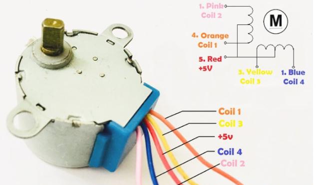 如何使用MATALB和Arduino開發板控制步進電機