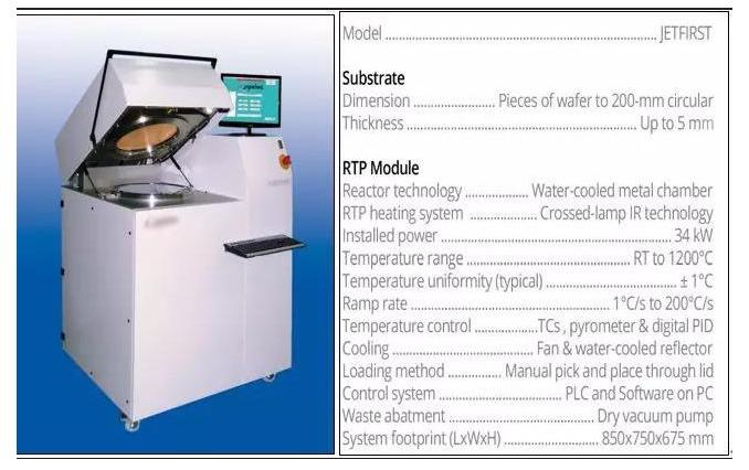 MEMS工艺前段制程的特点及设备