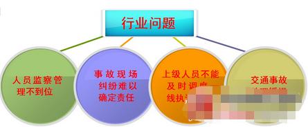 公安/交警执法管理系统的功能特点及应用
