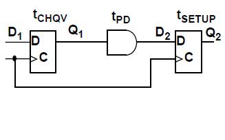使用FPGA时序使时钟保持纯净或使杂质易于消化的详细说明