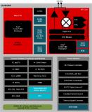 昇润推出基于CC2652RB的蓝牙5.0模块