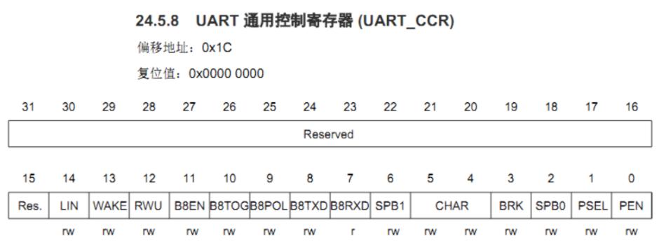 如何通過MM32F013x-UART 9bit實現UART多處理器通信