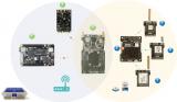 ?套面向物联网开发者的LoRa产品原型设计工具包