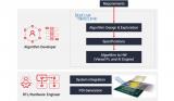 将ModelComposer和System Generator forDSP完美结合的统一工具