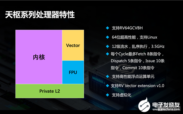 全球首款RISC-V AI单板计算机问世