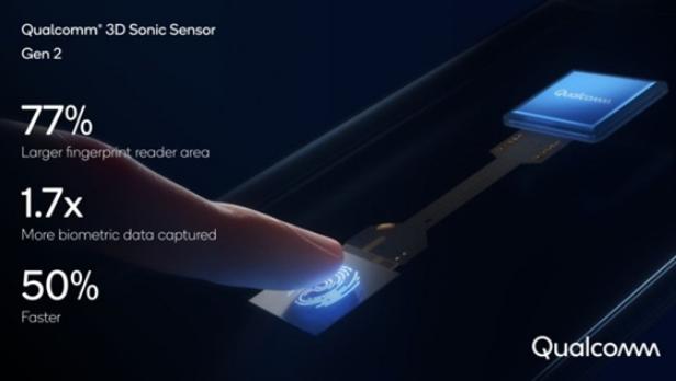 高通发布新型屏下指纹传感器
