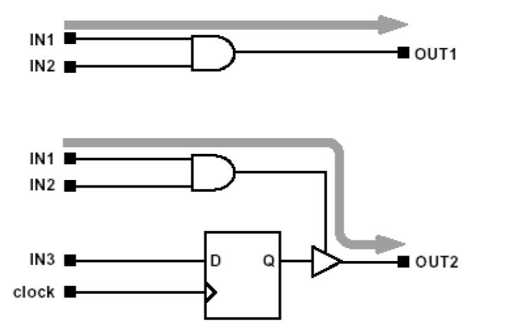 华为静态时序分析与逻辑设计的详细课程