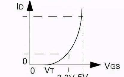 5V如何转3.3V:十九种方法的详细介绍