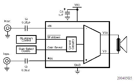 高效率D類Boomer音頻放大器LM4667的性能特點及應用范圍