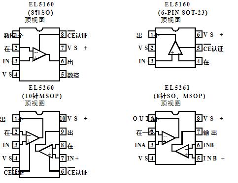 600MHz電流負反饋放大器EL536x的性能特點及應用范圍