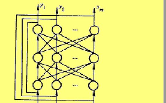 神经网络的基本概念学习课件免费下载