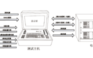 便携式多功能信号校验仪的结构组成及功能特点