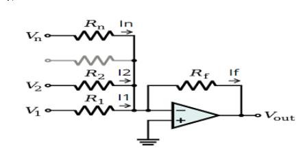 求和放大器的工作原理及應用分析
