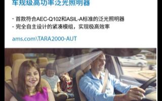 面向汽车级应用的TARA2000-AUT系列VC...